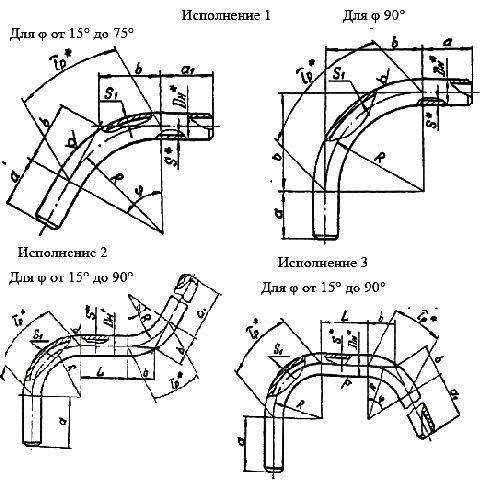 Отвод гнутый ОСТ 34-10-751-97